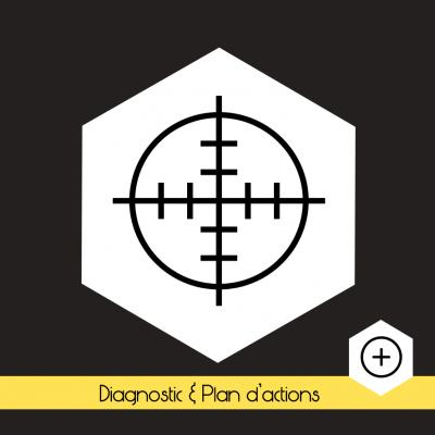 Diagnostic & Plan d'actions