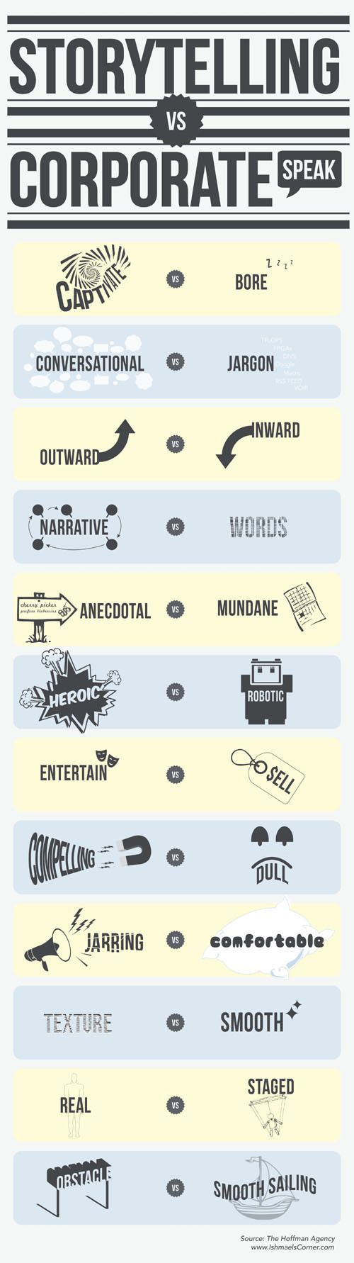 Storytelling VS Corporate speak